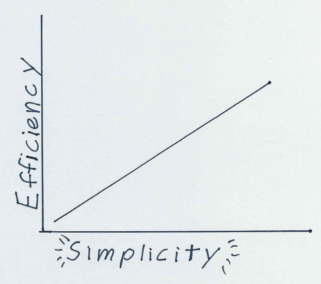 efficiency-to-simplicity